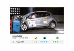 Latin NCAP - Resultados Fase V - Peugeot 208