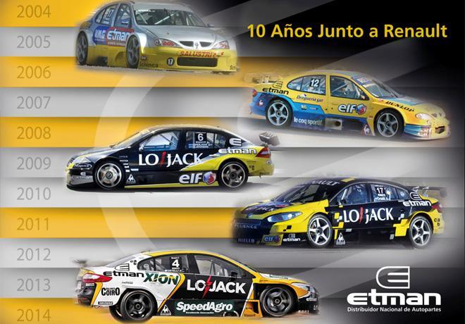 Renault 10 años con Etman
