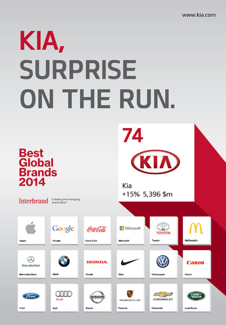 Kia - Best Global Brands 2014 2