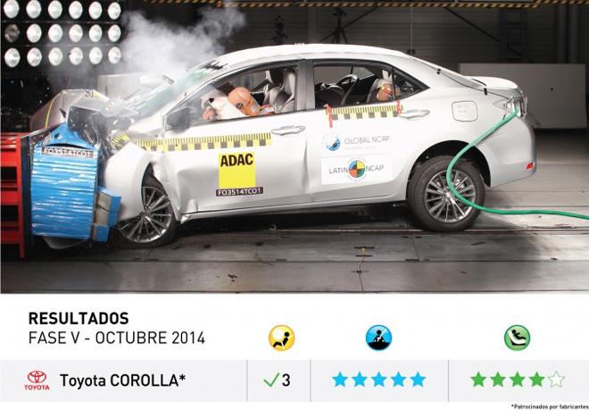 Latin NCAP - Resultados Fase V - Toyota Corolla