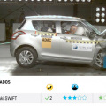 Global NCAP - Resultados - Suzuki Swift - 2 Airbags