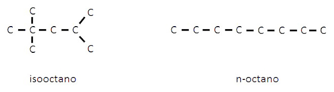 YPF - isooctano - n-octano