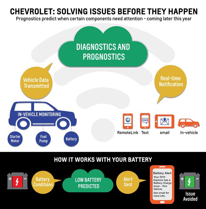 Chevrolet abre un nuevo capítulo en asistencia al conductor 2