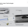 Audi - Matrix Laser Technologie