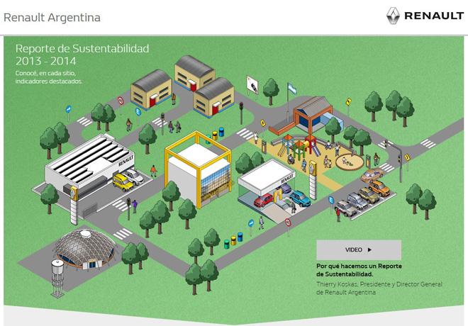 Renault Argentina - Reporte de Sustentabilidad