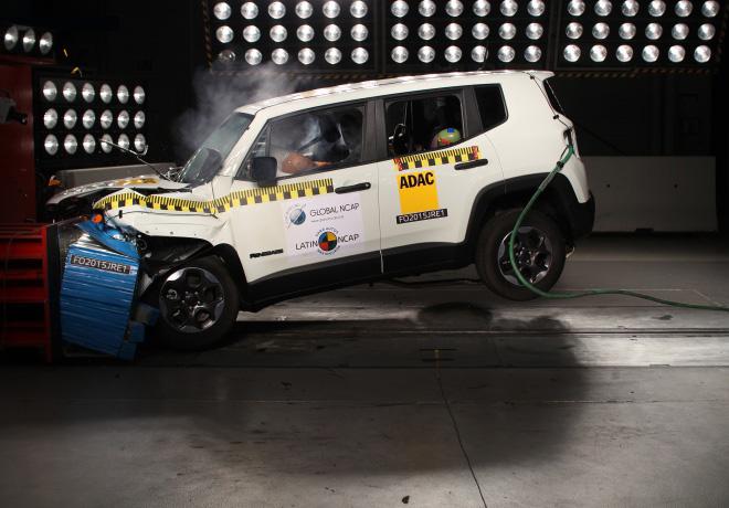 Latin NCAP - Resultados Fase VI - Jeep Renegade