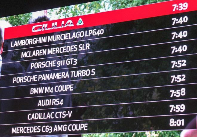 Alfa Romeo Giulia Quadrifoglio - Tiempos Nurburgring Nordschleife