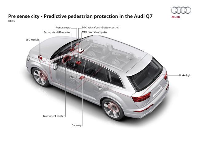 Audi Q7 obtuvo la mayor puntuacion en seguridad de la Euro NCAP 1