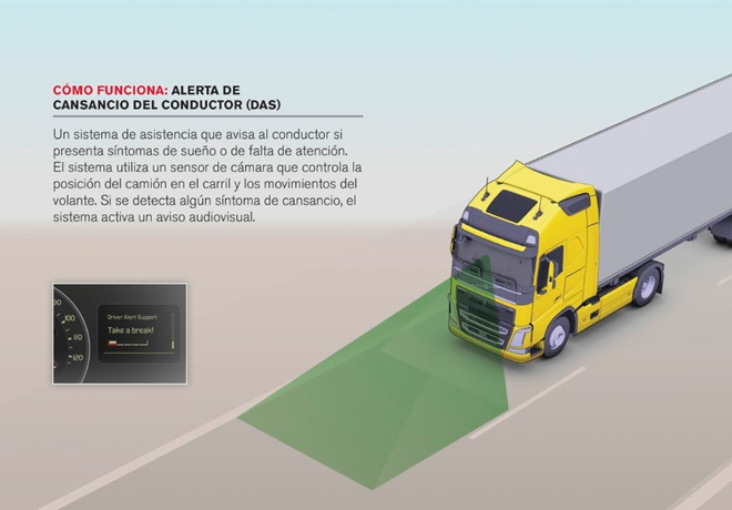 Volvo Trucks - Seguridad vial activa y pasiva - Alerta de Cansancio del Conductor