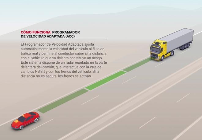 Volvo Trucks - Seguridad vial activa y pasiva - Programador de velocidad adaptada