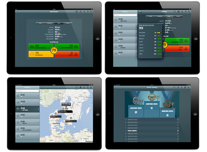 Volvo Trucks - Dynafleet app version Tablet