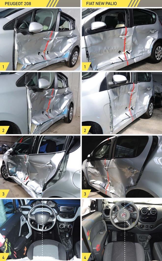 Latin NCAP - Comparacion Peugeot 208 y Fiat New Palio