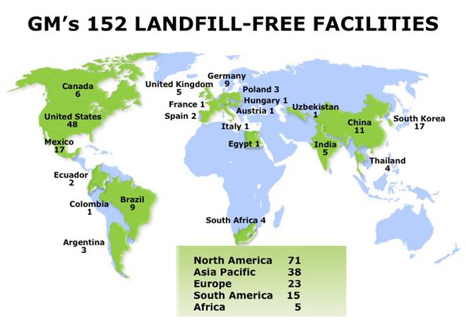 GM - 152 operaciones Libres de Residuos