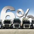 Volvo Trucks - Financiacion