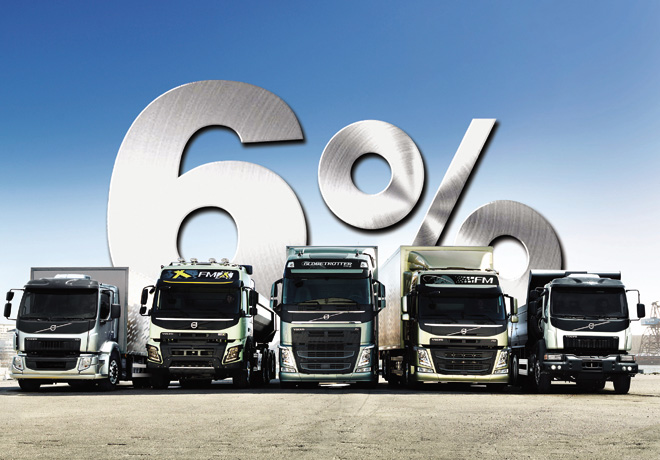 Volvo Trucks - Financiacion