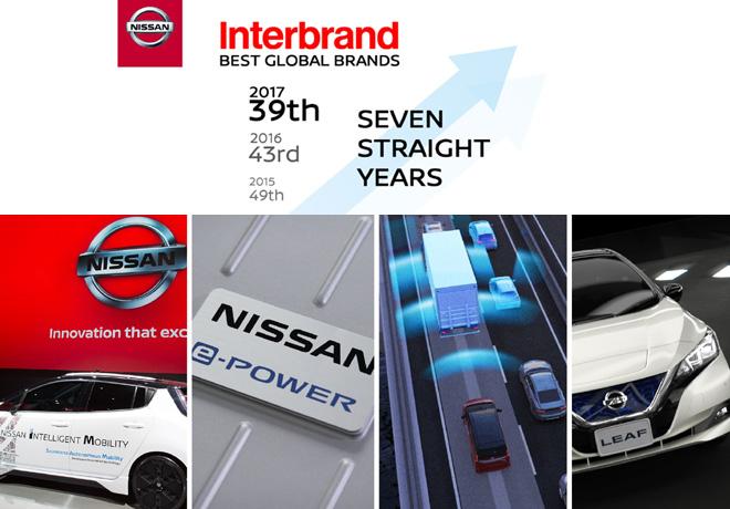 Nissan es reconocida nuevamente como una de las mejores marcas del mundo por Interbrand