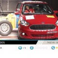 Latin NCAP - Ford Ka - con 2 Airbags
