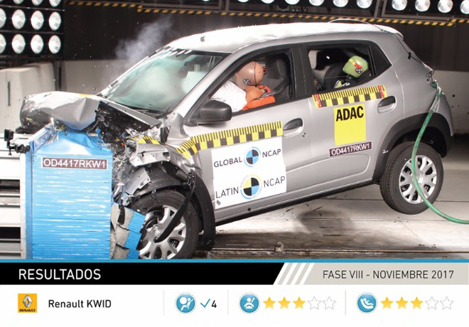 Latin NCAP - Remault Kwid - con 4 Airbags