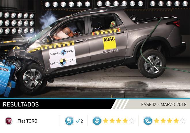 Latin NCAP - Fiat Toro - con 2 Airbags