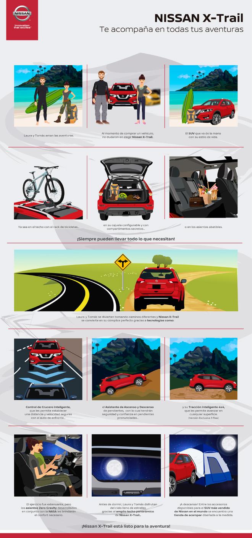 Nissan X-Trail te acompana en todas tus aventuras