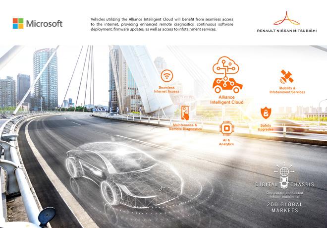 Renault-Nissan-Mitsubishi lanza Alliance Intelligent Cloud con Microsoft Azure