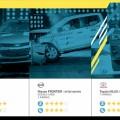 Latin NCAP - Hilux logra maxima calificación - Navara alcanza 4 estrellas y Chevrolet logra con Cruze el primer resultado maximo para adultos