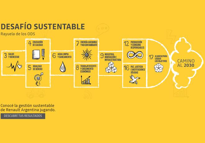 Renault - Desafio Sustentable